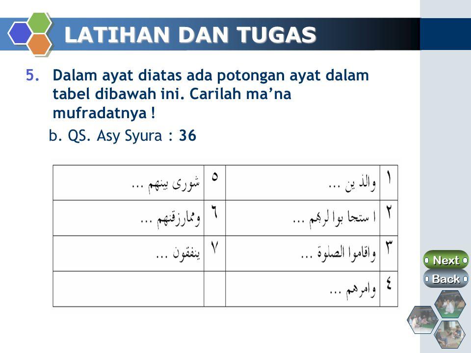 LATIHAN DAN TUGAS Dalam ayat diatas ada potongan ayat dalam tabel dibawah ini. Carilah ma'na mufradatnya !