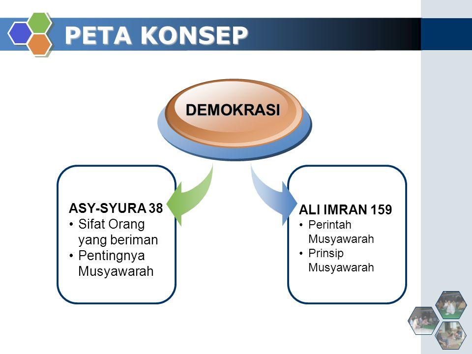 PETA KONSEP DEMOKRASI ASY-SYURA 38 ALI IMRAN 159