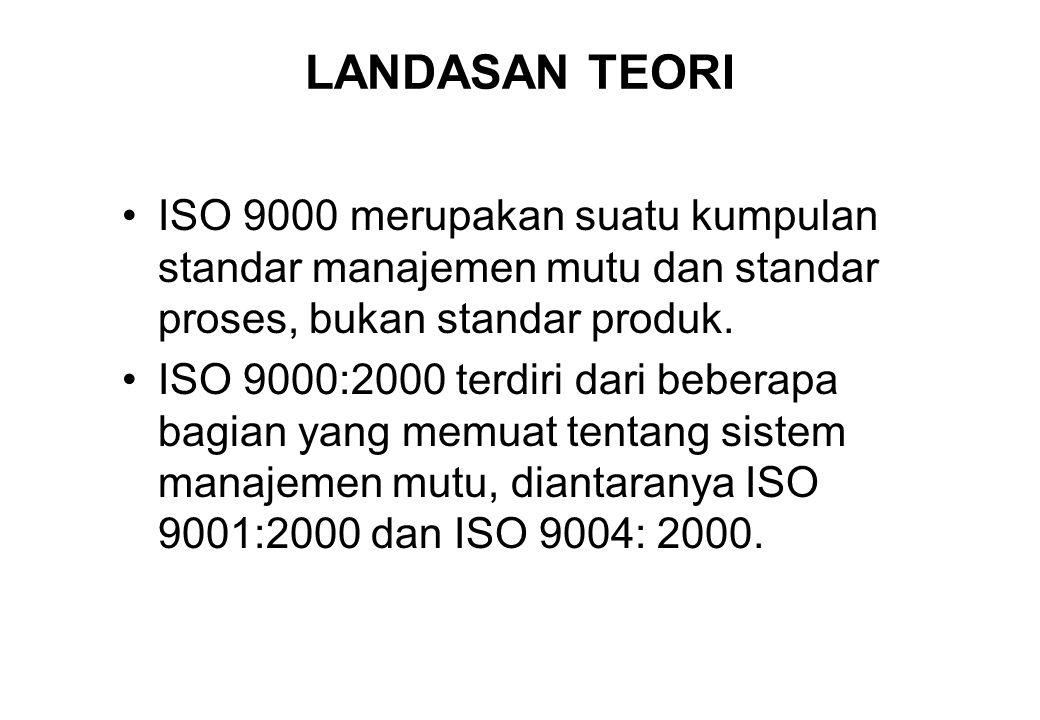 LANDASAN TEORI ISO 9000 merupakan suatu kumpulan standar manajemen mutu dan standar proses, bukan standar produk.