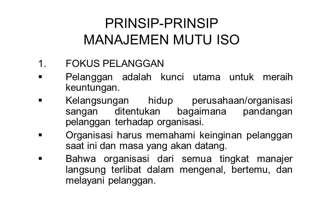PRINSIP-PRINSIP MANAJEMEN MUTU ISO