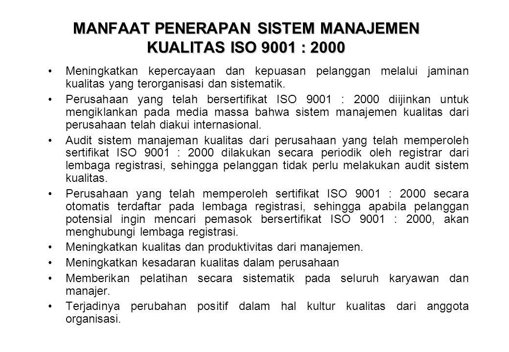 MANFAAT PENERAPAN SISTEM MANAJEMEN KUALITAS ISO 9001 : 2000