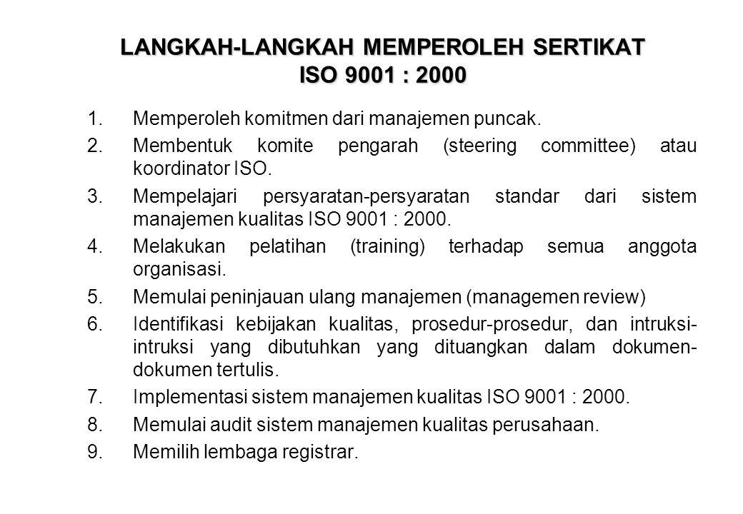 LANGKAH-LANGKAH MEMPEROLEH SERTIKAT ISO 9001 : 2000