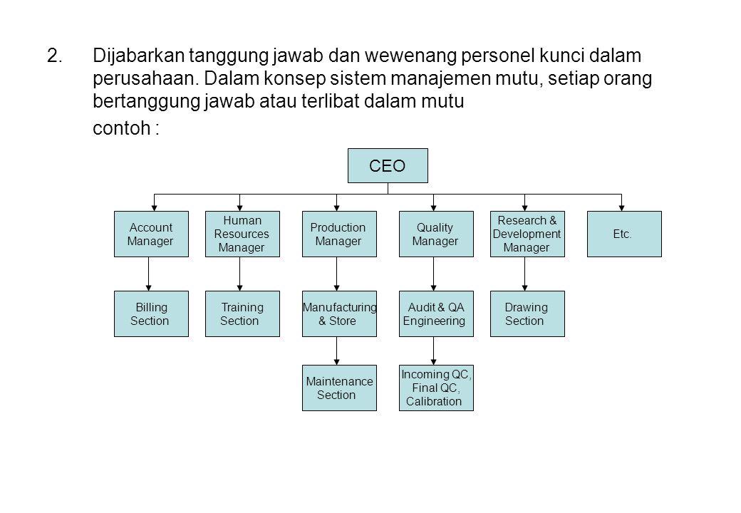Dijabarkan tanggung jawab dan wewenang personel kunci dalam perusahaan
