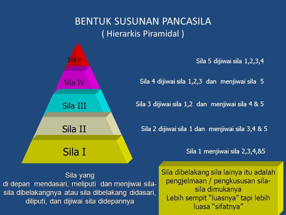 BENTUK SUSUNAN PANCASILA ( Hierarkis Piramidal )
