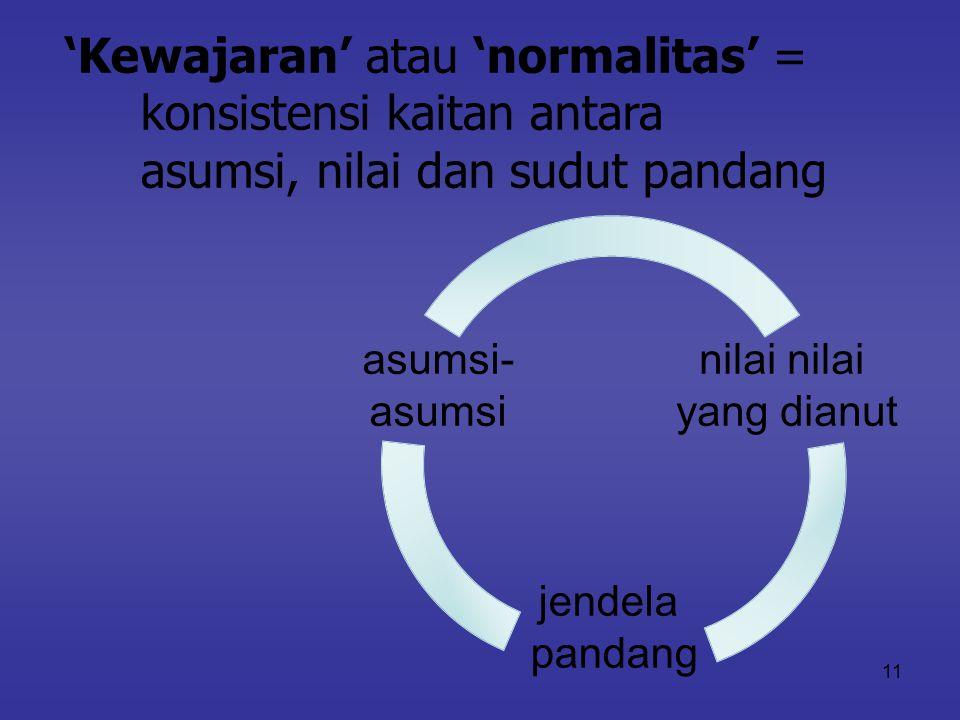'Kewajaran' atau 'normalitas' = konsistensi kaitan antara asumsi, nilai dan sudut pandang
