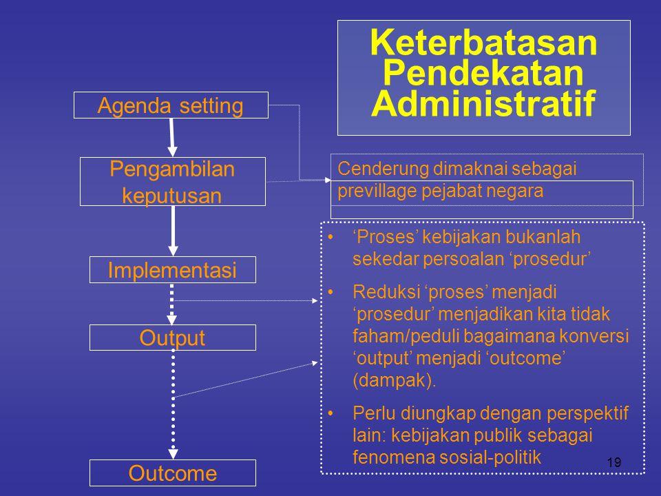 Keterbatasan Pendekatan Administratif