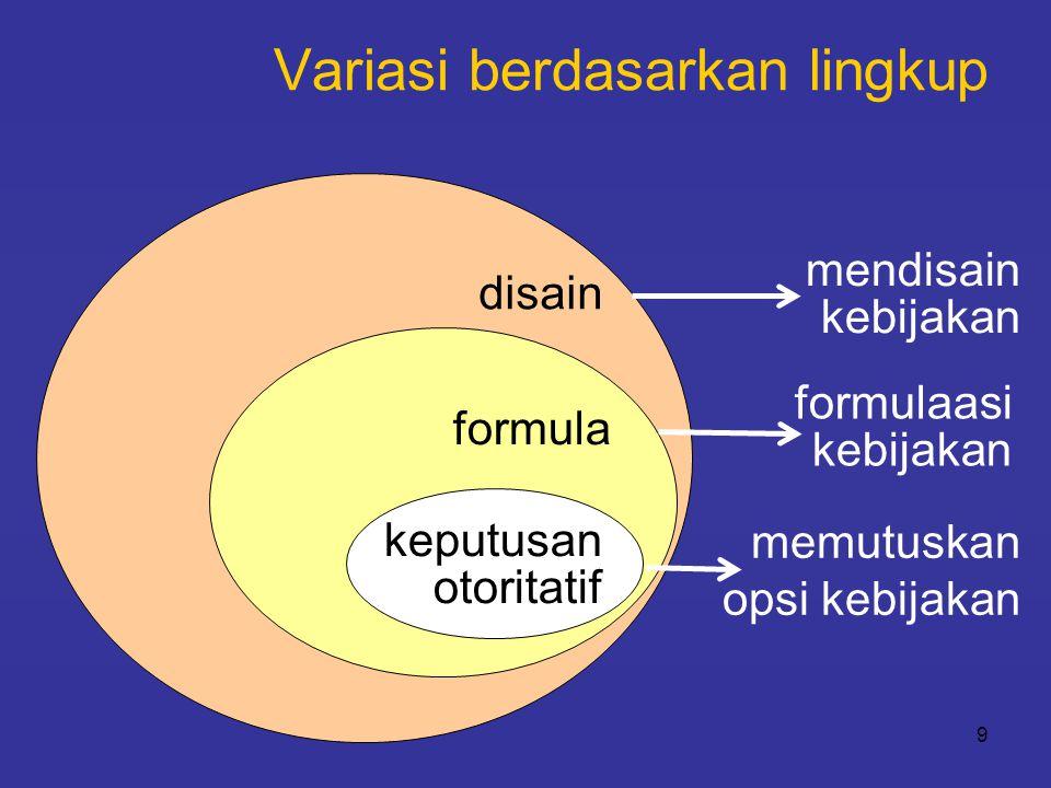 Variasi berdasarkan lingkup