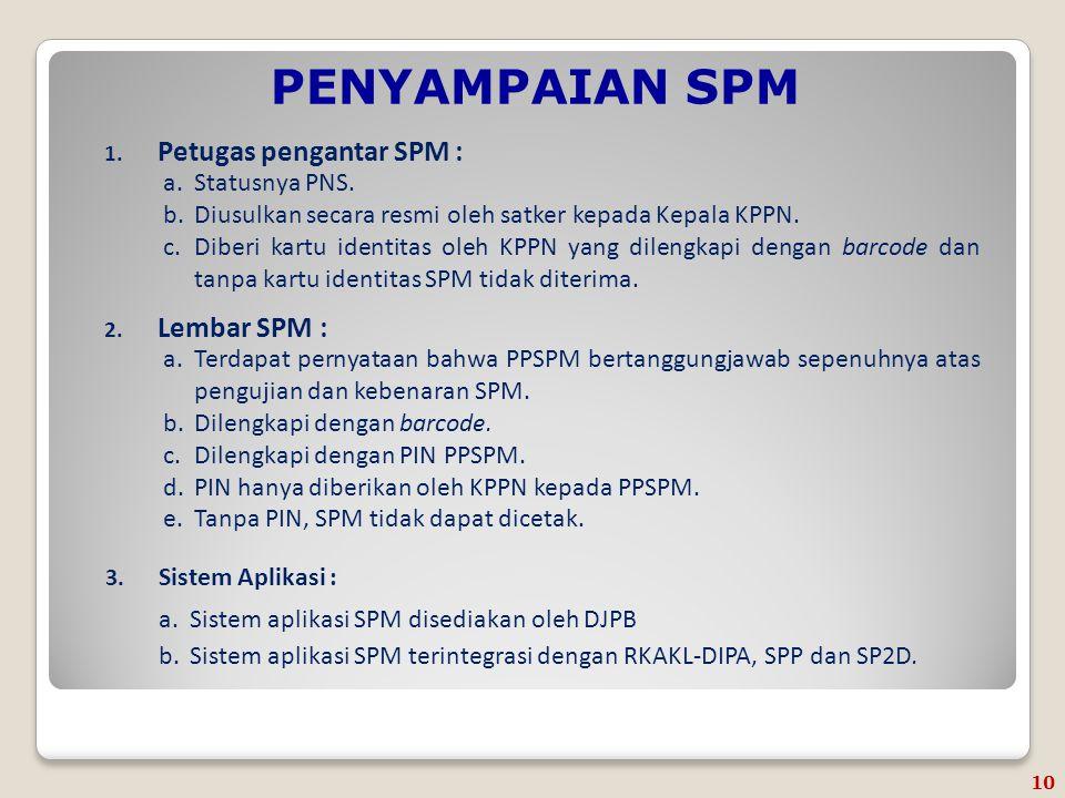 PENYAMPAIAN SPM Petugas pengantar SPM : Lembar SPM : Statusnya PNS.