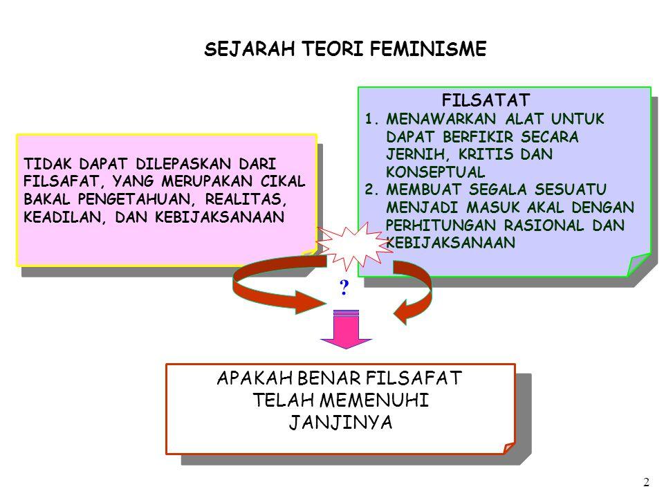 SEJARAH TEORI FEMINISME