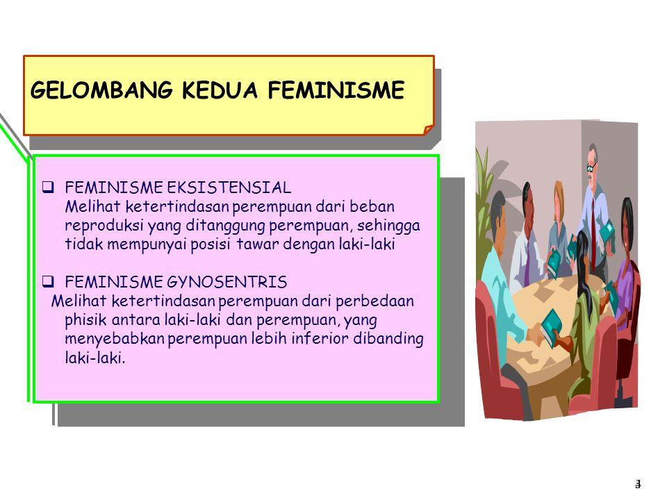 GELOMBANG KEDUA FEMINISME