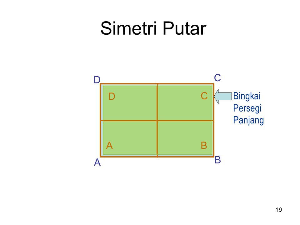 Simetri Putar A B D C D C A B Bingkai Persegi Panjang