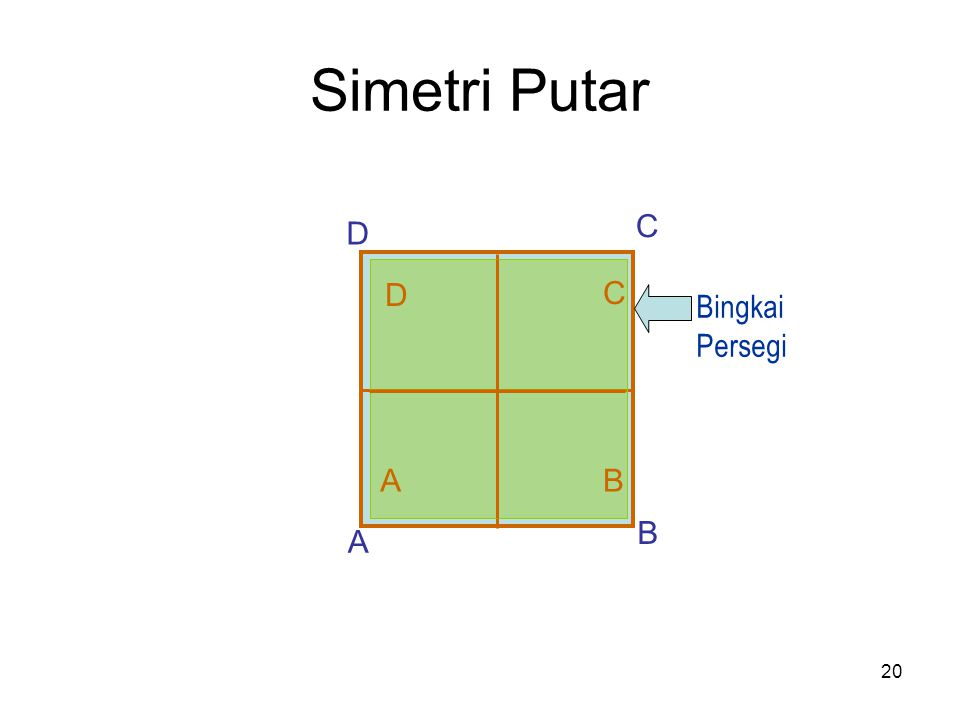 Simetri Putar A B D C D C A B Bingkai Persegi