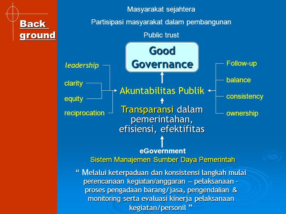Good Governance Back ground Akuntabilitas Publik