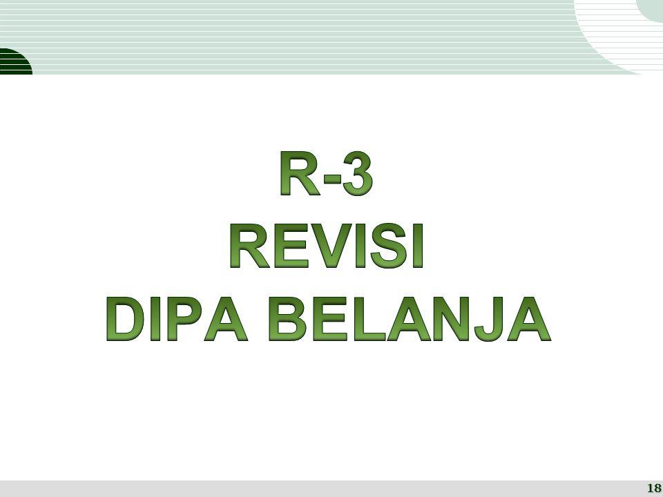 R-3 REVISI DIPA BELANJA