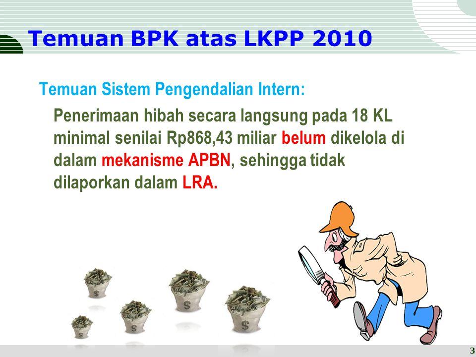 Temuan BPK atas LKPP 2010 Temuan Sistem Pengendalian Intern: