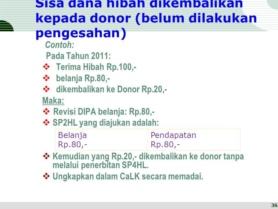 Sisa dana hibah dikembalikan kepada donor (belum dilakukan pengesahan)