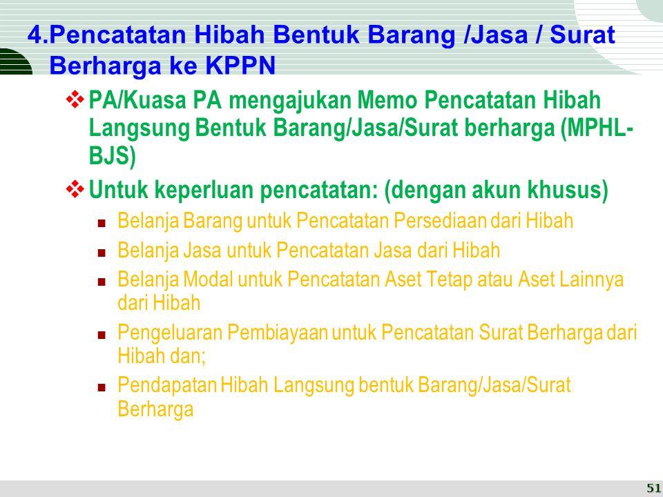 4.Pencatatan Hibah Bentuk Barang /Jasa / Surat Berharga ke KPPN