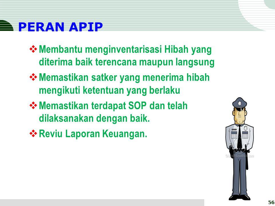PERAN APIP Membantu menginventarisasi Hibah yang diterima baik terencana maupun langsung.