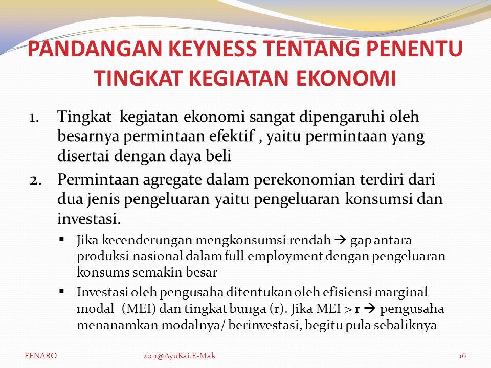 PANDANGAN KEYNESS TENTANG PENENTU TINGKAT KEGIATAN EKONOMI