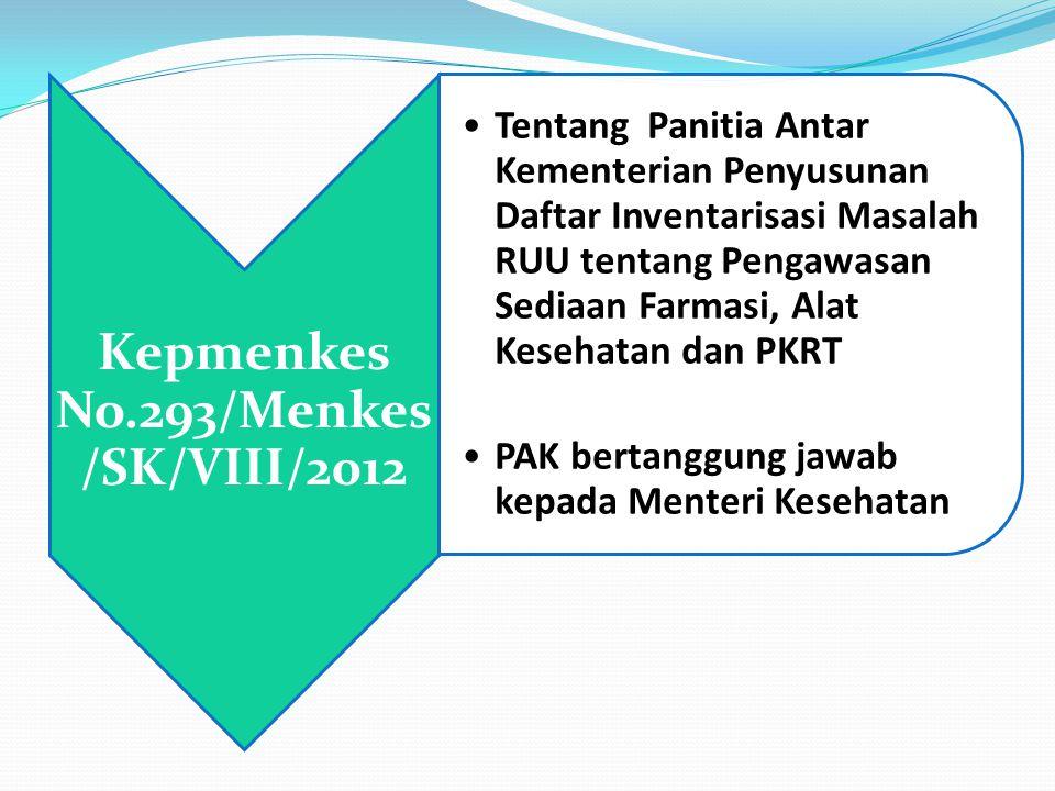 Kepmenkes No.293/Menkes/SK/VIII/2012