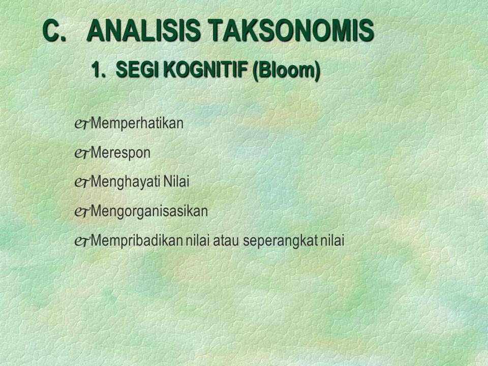 C. ANALISIS TAKSONOMIS 1. SEGI KOGNITIF (Bloom)