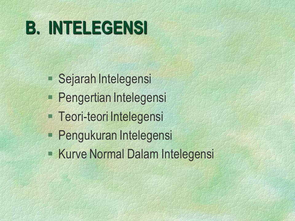 B. INTELEGENSI Sejarah Intelegensi Pengertian Intelegensi