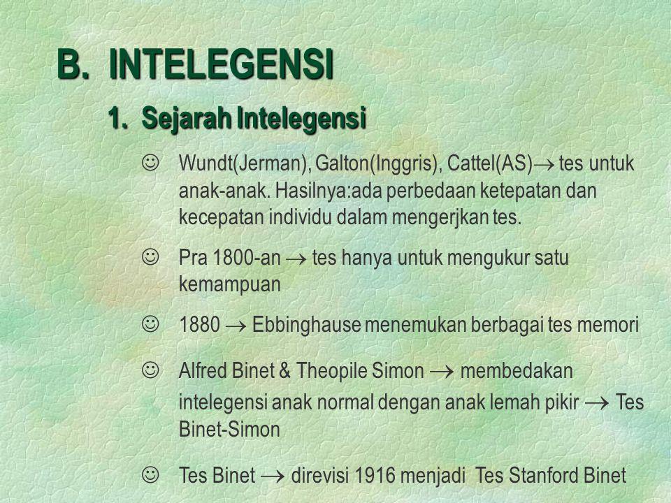 B. INTELEGENSI 1. Sejarah Intelegensi