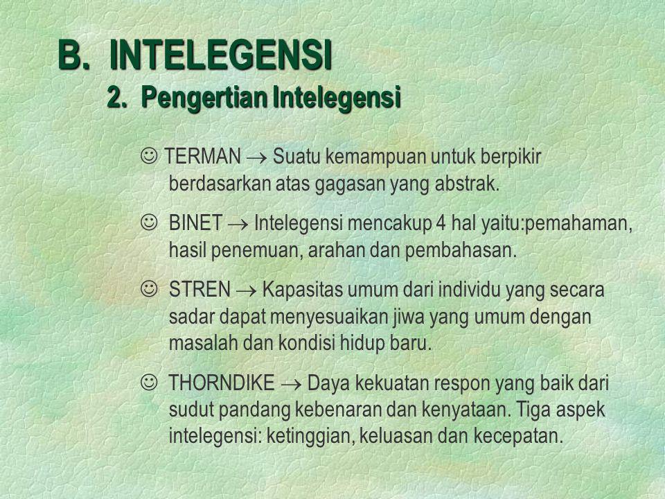 B. INTELEGENSI 2. Pengertian Intelegensi