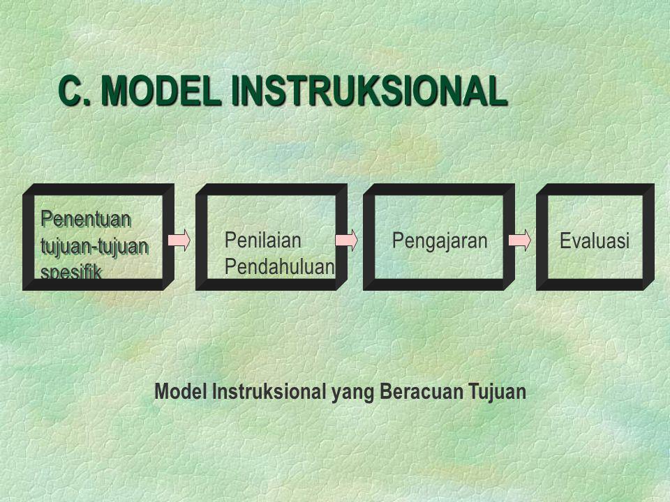 Model Instruksional yang Beracuan Tujuan