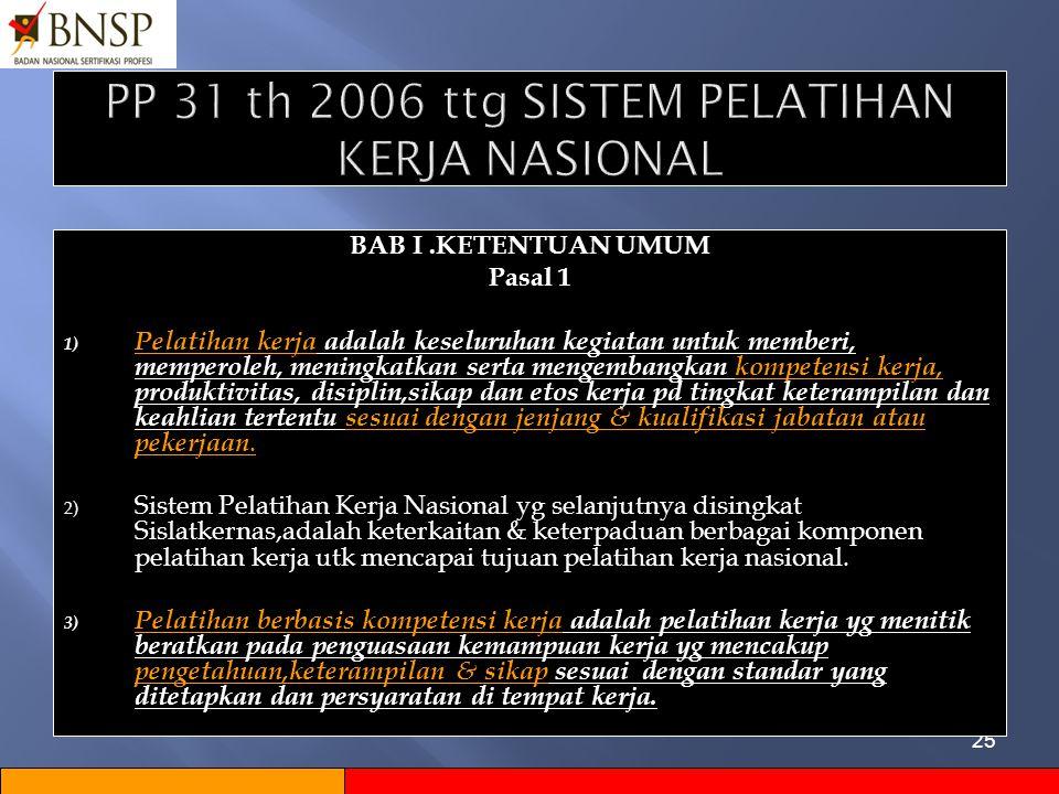 PP 31 th 2006 ttg SISTEM PELATIHAN KERJA NASIONAL