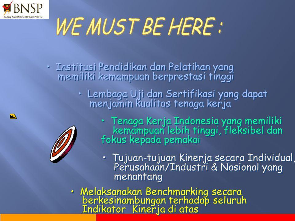 WE MUST BE HERE : Institusi Pendidikan dan Pelatihan yang