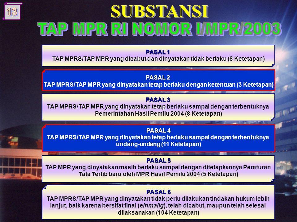 TAP MPRS/TAP MPR yang dicabut dan dinyatakan