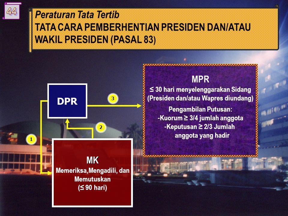 TATA CARA PEMBERHENTIAN PRESIDEN DAN/ATAU WAKIL PRESIDEN (PASAL 83)