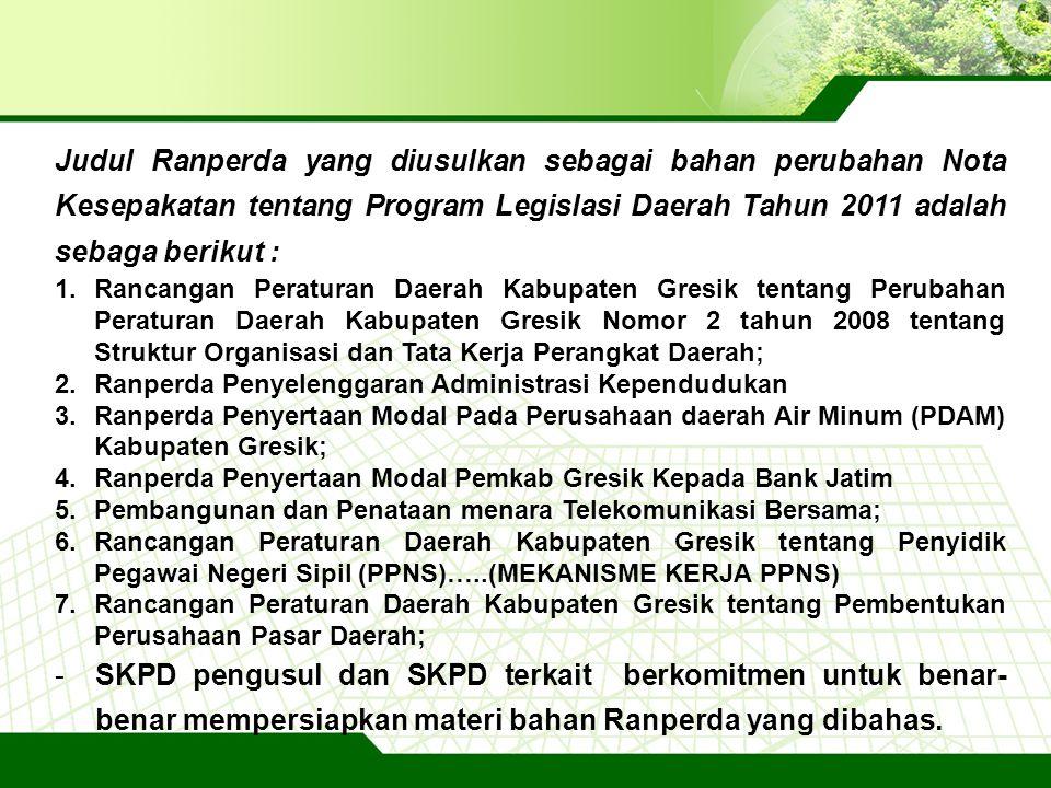 Judul Ranperda yang diusulkan sebagai bahan perubahan Nota Kesepakatan tentang Program Legislasi Daerah Tahun 2011 adalah sebaga berikut :