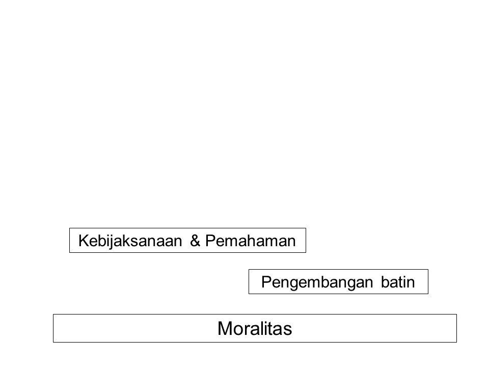 NIBBANA!! Pemasuk Arus Moralitas Moralitas Kebijaksanaan & Pemahaman
