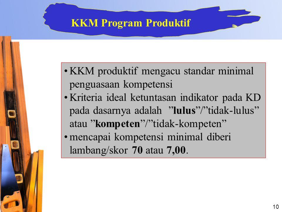 KKM produktif mengacu standar minimal penguasaan kompetensi
