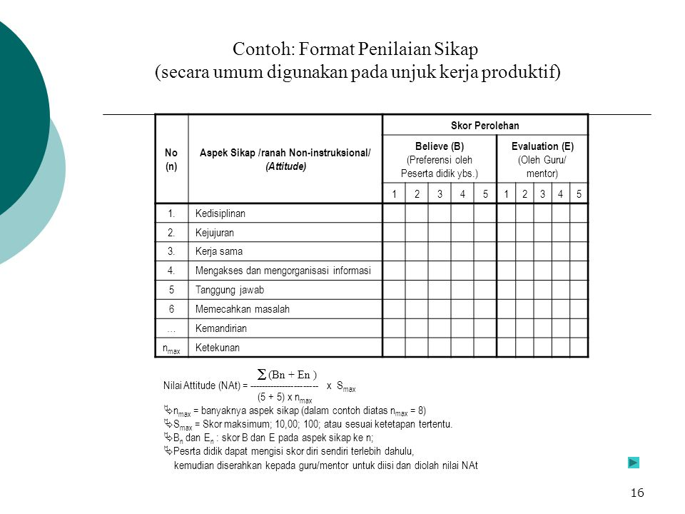 Aspek Sikap /ranah Non-instruksional/ (Attitude)