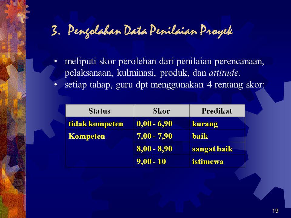 3. Pengolahan Data Penilaian Proyek