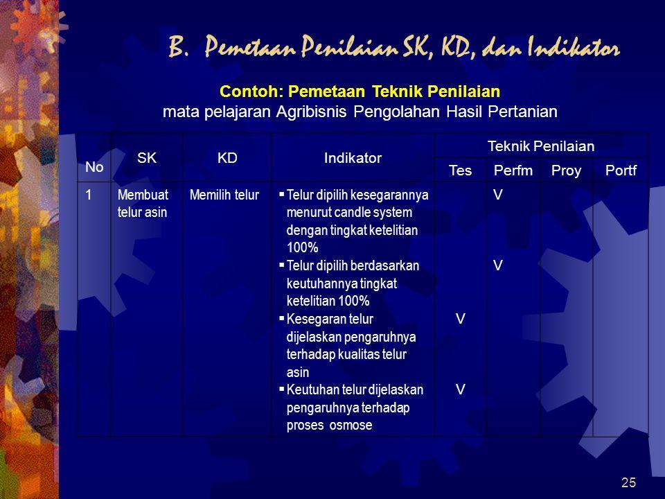 B. Pemetaan Penilaian SK, KD, dan Indikator