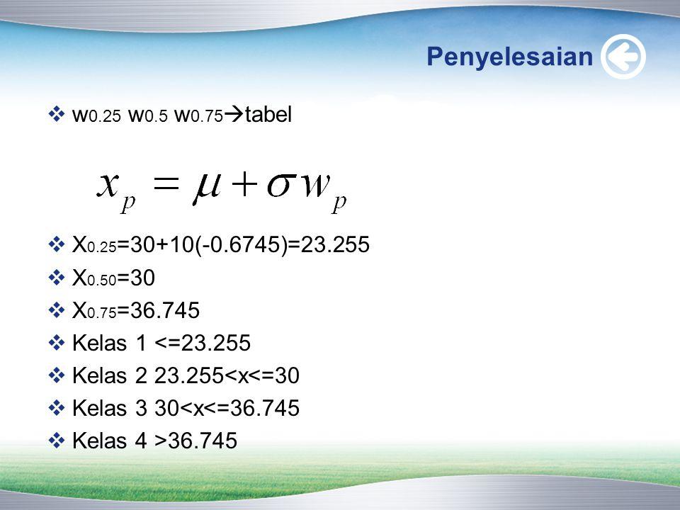 Penyelesaian w0.25 w0.5 w0.75tabel X0.25=30+10(-0.6745)=23.255