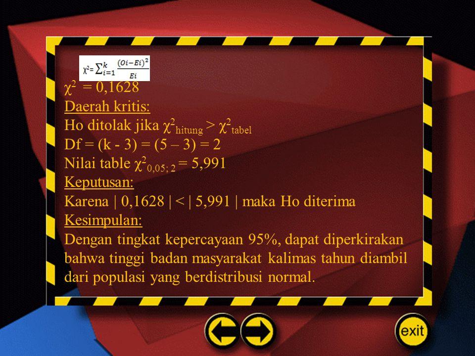χ2 = 0,1628 Daerah kritis: Ho ditolak jika χ2hitung > χ2tabel. Df = (k - 3) = (5 – 3) = 2. Nilai table χ20,05; 2 = 5,991.
