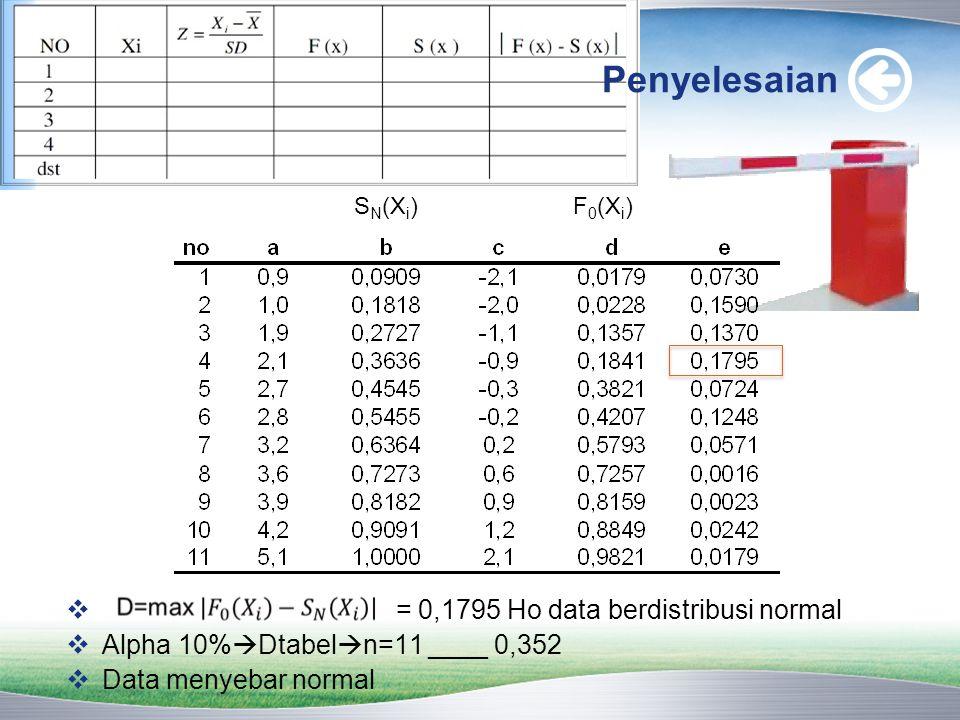 Penyelesaian = 0,1795 Ho data berdistribusi normal