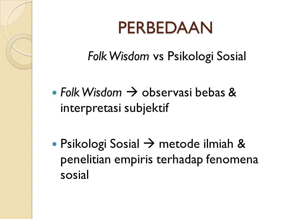 Folk Wisdom vs Psikologi Sosial