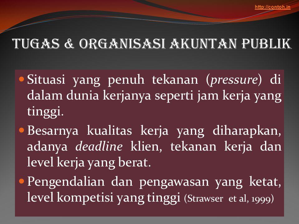 Tugas & Organisasi akuntan Publik