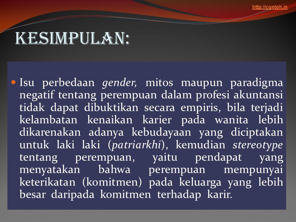 http://contoh.in Kesimpulan: