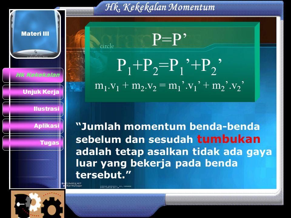 P=P' P1+P2=P1'+P2' Hk. Kekekalan Momentum
