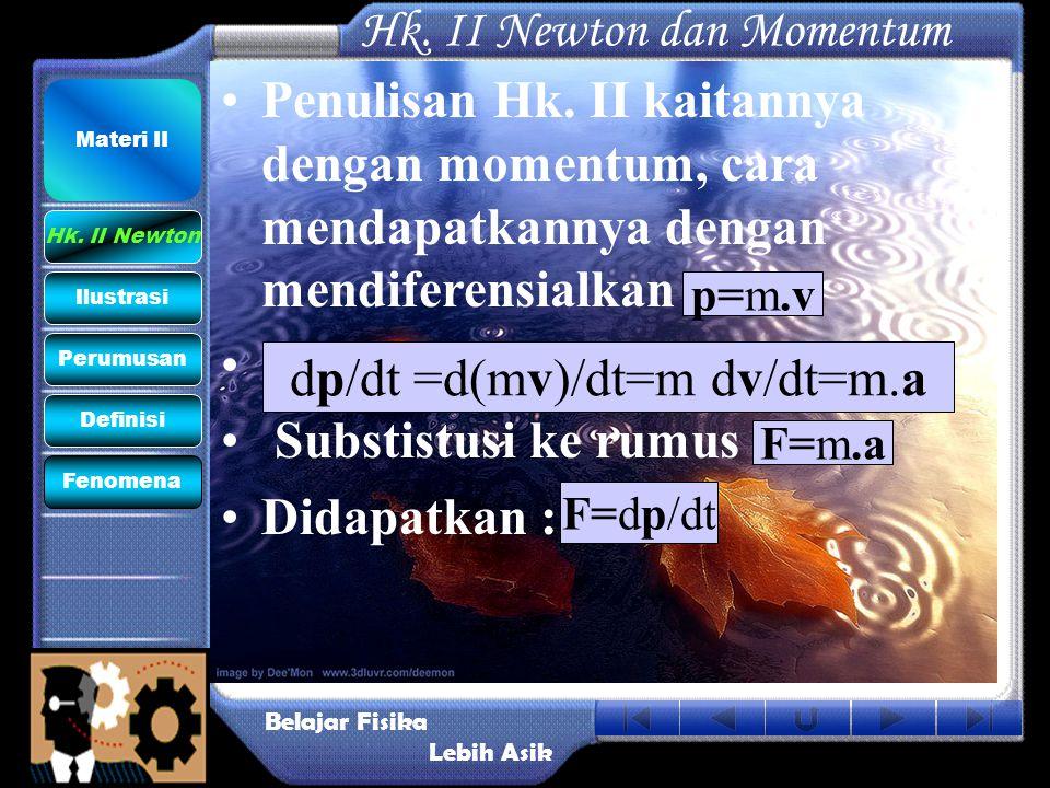 Hk. II Newton dan Momentum