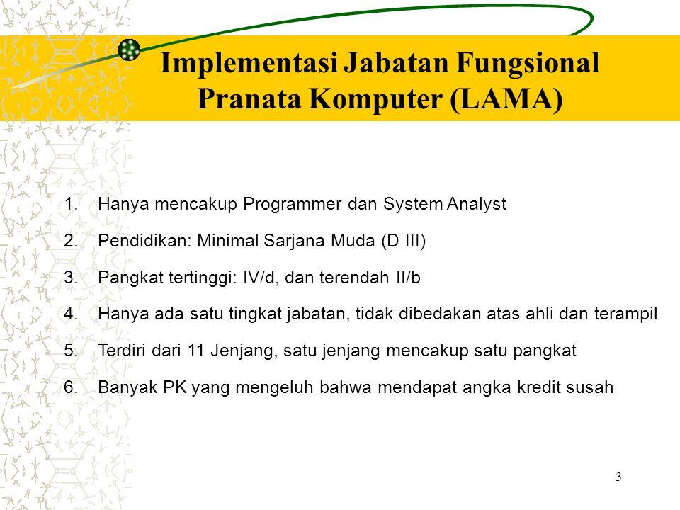 Implementasi Jabatan Fungsional Pranata Komputer (LAMA)