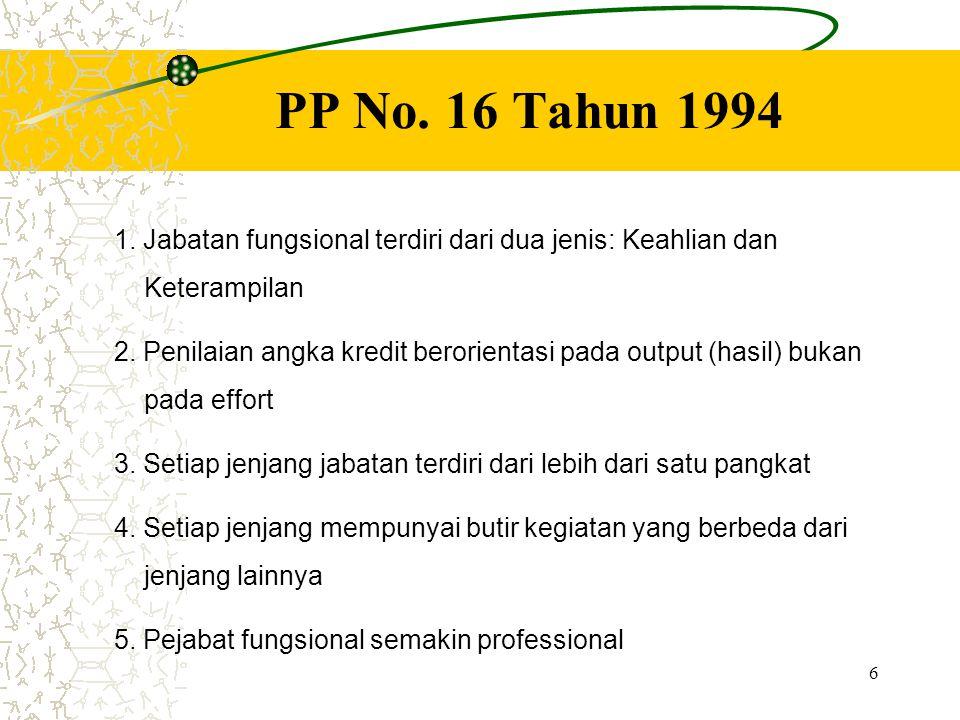 PP No. 16 Tahun 1994 1. Jabatan fungsional terdiri dari dua jenis: Keahlian dan Keterampilan.