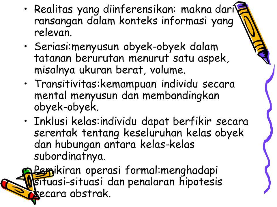 Realitas yang diinferensikan: makna dari ransangan dalam konteks informasi yang relevan.